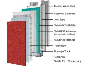 EIFS Installation Artek Wall Systems